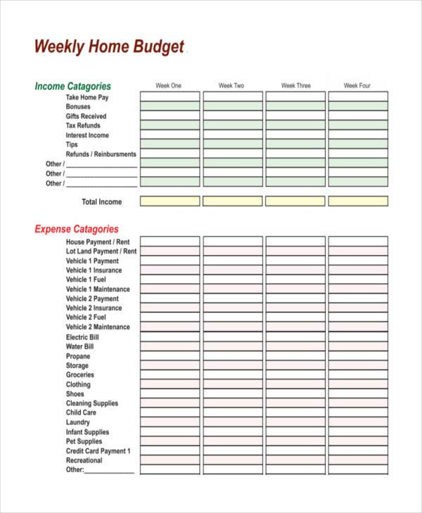 sf 424 budget instructions