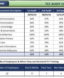 pci dss self-assessment questionnaire instructions and guidelines v3.2