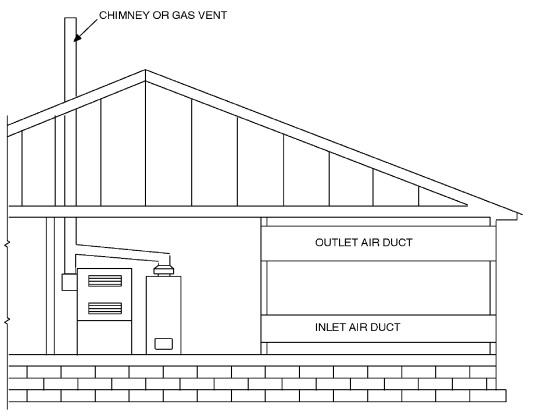 soling 1 meter building instructions