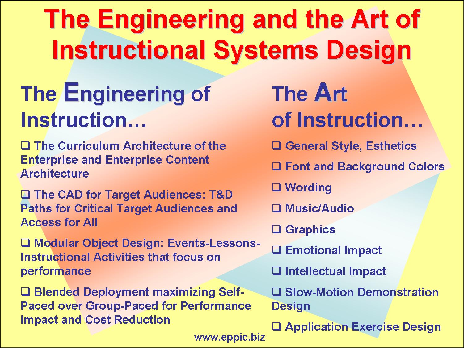 importance of instructional system design